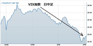 Vix20120523