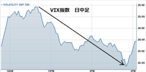Vix20120531