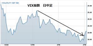 Vix20120605