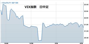 Vix20120608