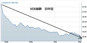 Vix20120618