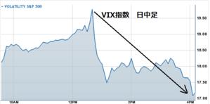 Vix20120620