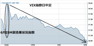 Vix20120702
