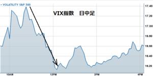 Vix20120717