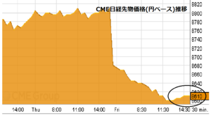 Cme20120720