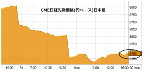 Cme20120723