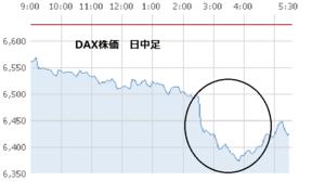 Dax20120723