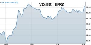 Vix20120730