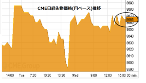 Cme20120801