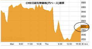 Cme20120802