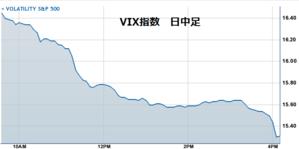 Vix20120808