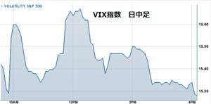 Vix20120809
