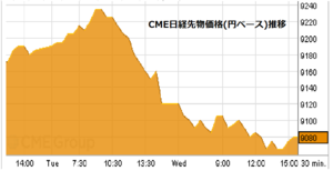 Cme20120822