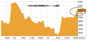 Cme20120824