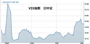 Vix20120828