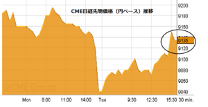 Cme20120918