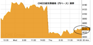 Cme20120920