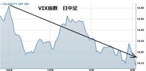 Vix20120920