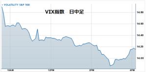 Vix20120924