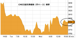 Cme20121003