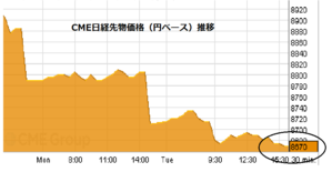 Cme20121009