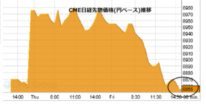 Cme20121019