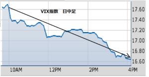 Vix20121101