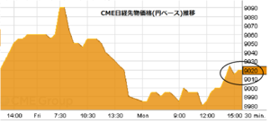 Cme20121105