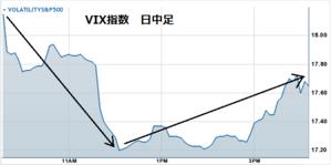 Vix20121106
