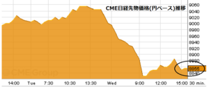 Cme20121107