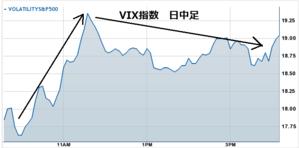 Vix20121107