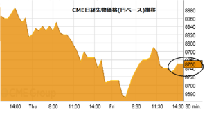 Cme20121109