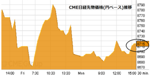 Cme20121112