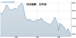 Vix20121116