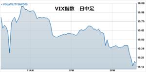 Vix20121119