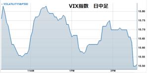 Vix20121126