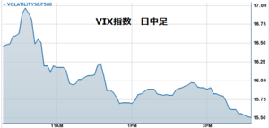 Vix20121128
