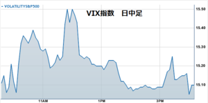 Vix20121129