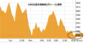 Cme20121203