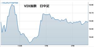 Vix20121206