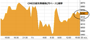 Cme20121207