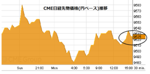 Cme20121210