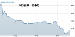 Vix20121210