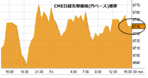 Cme20121214