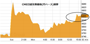 Cme20121217