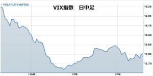 Vix20130104