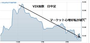 Vix20130110_2