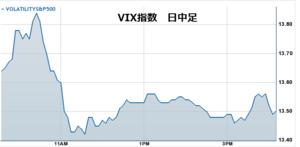 Vix20130114