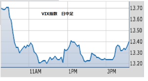 Vix20130116