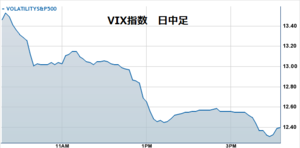 Vix20130118